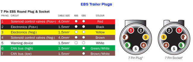 wiring diagram for 5 pin trailer plug the wiring diagram trailer wiring diagram 7 pin round nilza wiring diagram