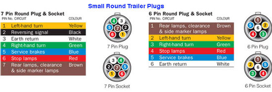 small round trailer plugs & sockets