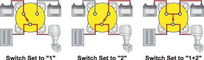 e Series Selector4Positon the 12 volt shop sae j1171 marine starter wiring diagram at soozxer.org