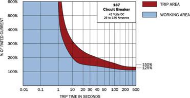 The 12 Volt Shop  V Circuit Breaker Wiring Diagram on 30a circuit breaker wiring diagram, trolling motor circuit breaker wiring diagram, 12v circuit breaker cover, arc fault breaker wiring diagram, circuit breaker panel wiring diagram, home circuit breaker wiring diagram, 240v circuit breaker wiring diagram, 2 pole circuit breaker wiring diagram, automotive 12v circuit breaker diagram, dc circuit breaker wiring diagram,