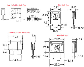 the 12 volt shop fuse box dimensions standard blade fuses